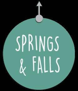 Springs and Falls Missouri